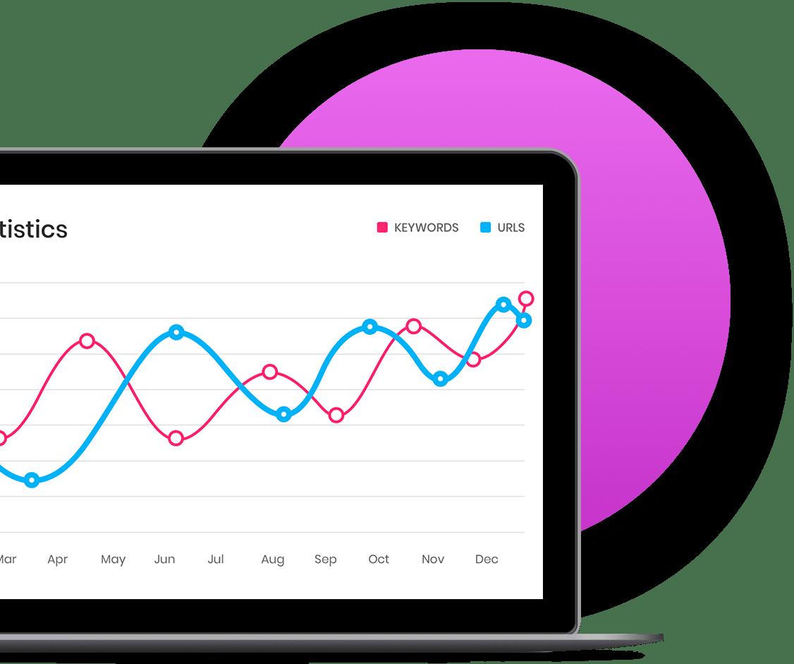 Webdesign Den Bosch